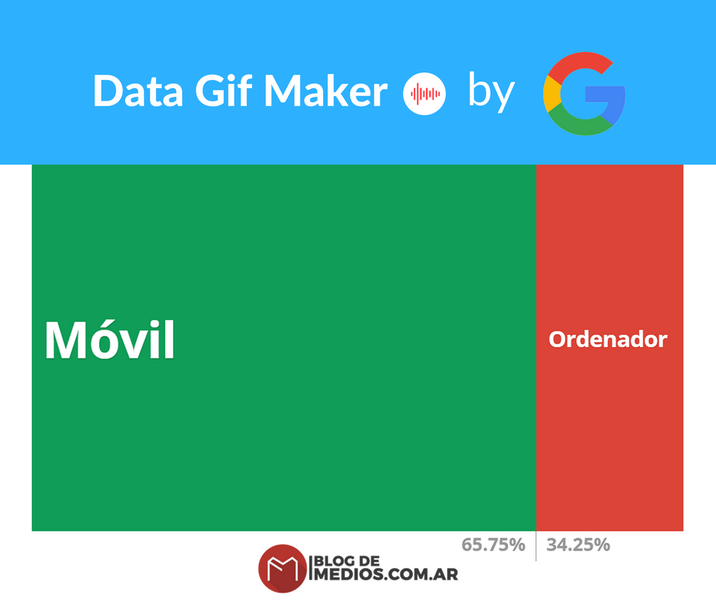 Data Gif Maker