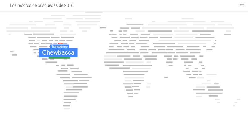 Mapa Google Recors